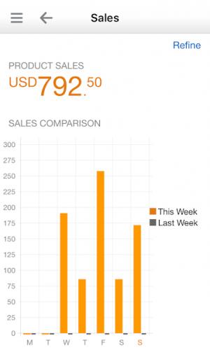 Print screen ventas